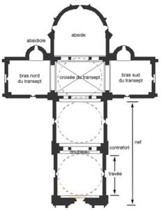 Cathédrale plan